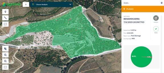 Agricultura de precisión programa